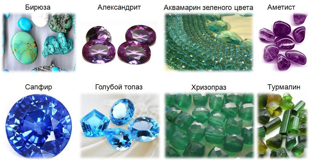 Камни для знаку дракон